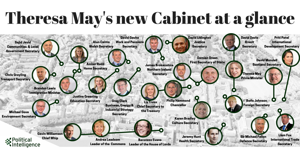 Who's who in Theresa May's Cabinet
